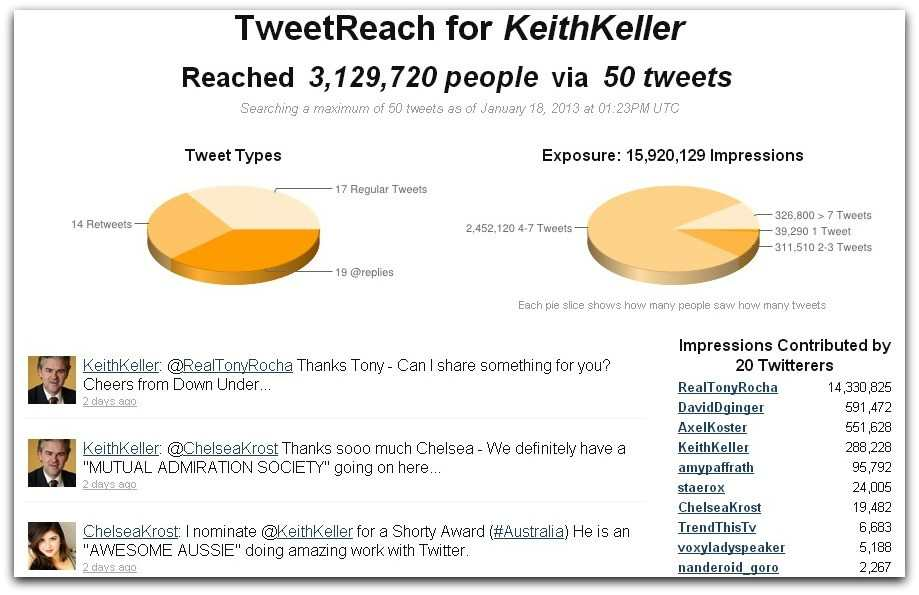 Tweet Reach - Keith Keller