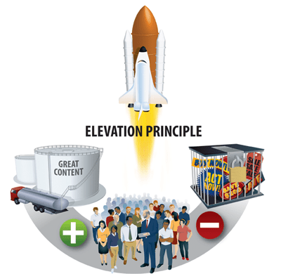 The Elevation Principle – Michael Stelzner Interview: Propel your business & yourself beyond the competition